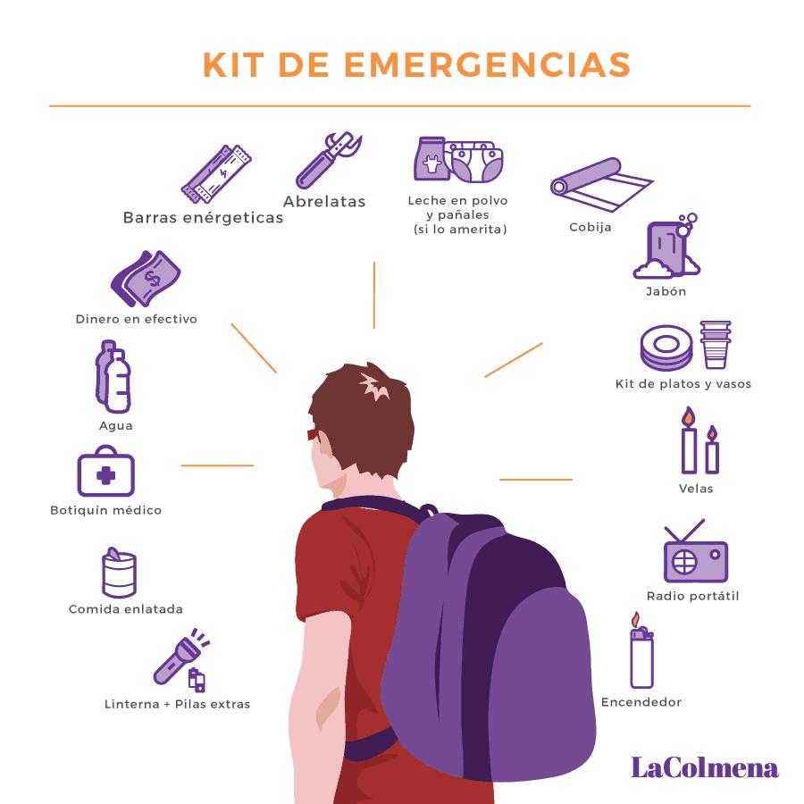 colmena-kit-emergencia